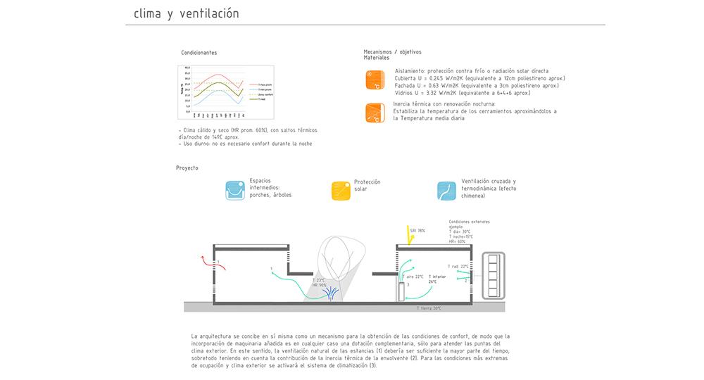 In Process Macrocentro Comunitario San Bernabé (I) Proyecto