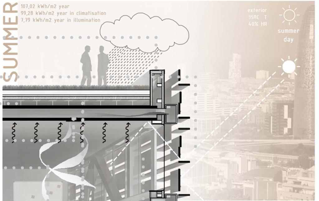 Sección Bioclimática Verano Picharchitects Arquitectura Sostenible