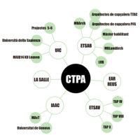 CTPA. Metabolismo versus Naturalismo